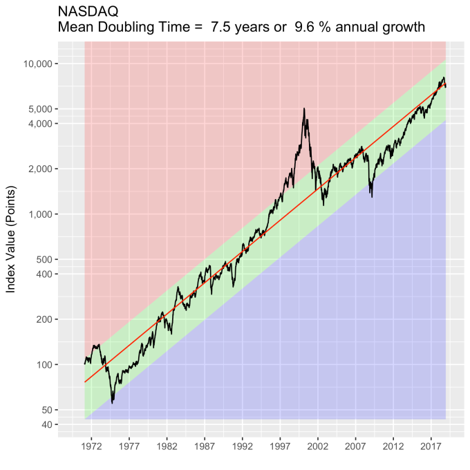 NASDAQ-forecast2.png